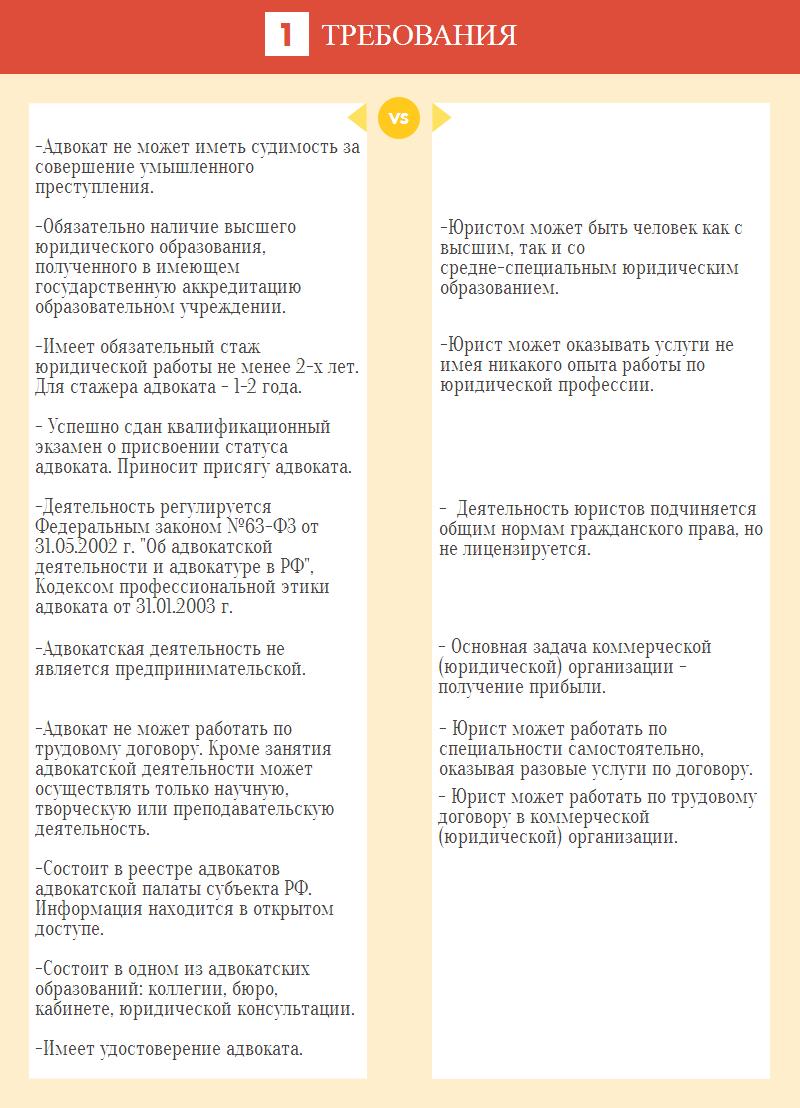 Адвоката вадима прохорова