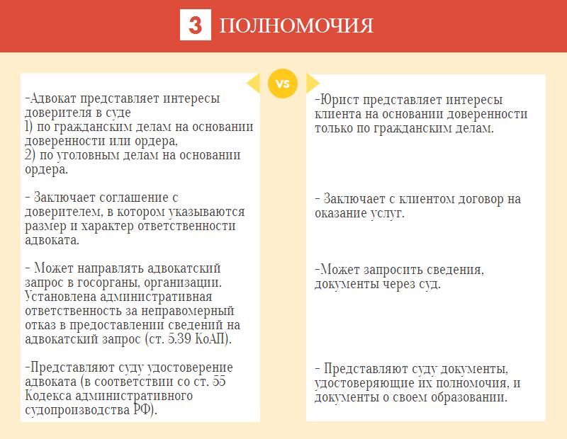 Отчеты по защите прав потребителей